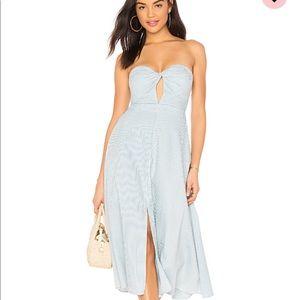 b3151c2d69e Women s Summer Dresses Marshalls on Poshmark
